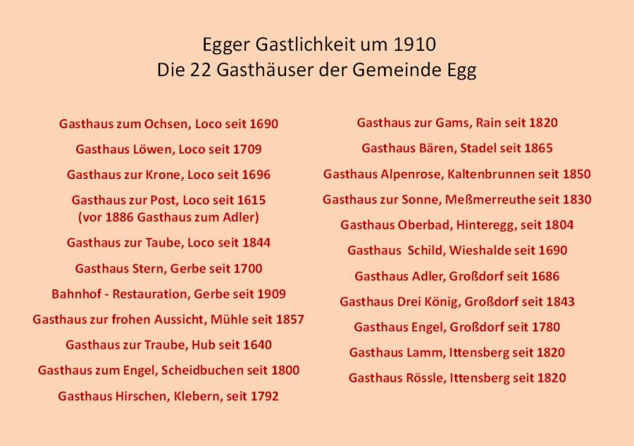 Egger Gasthäuser um 1910